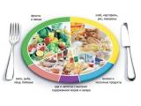 База отдыха Дружба - иконка «питание» в Тяжинском